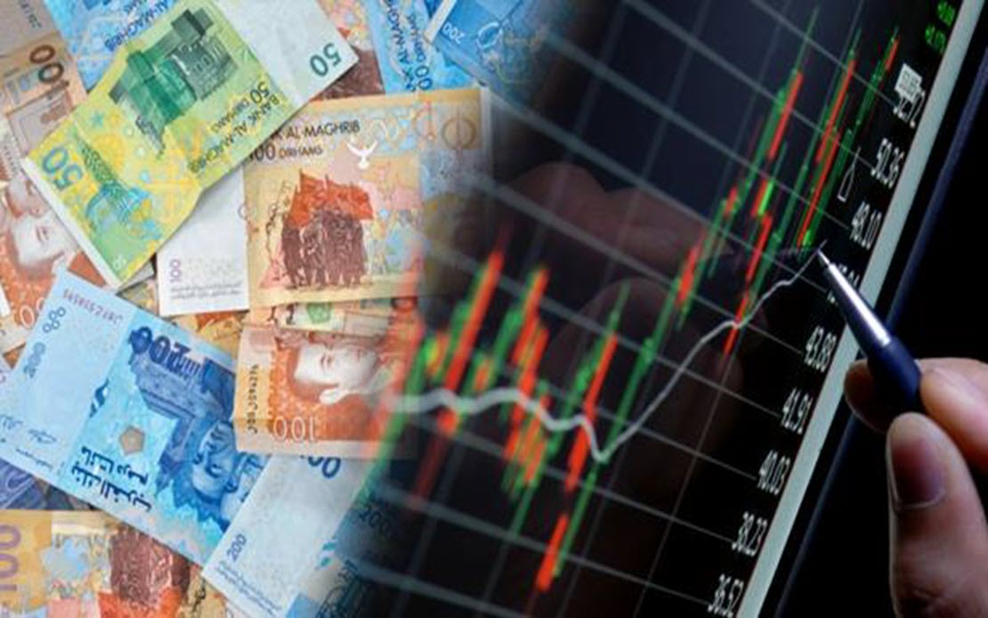 Profit and Loss in the Forex Market
