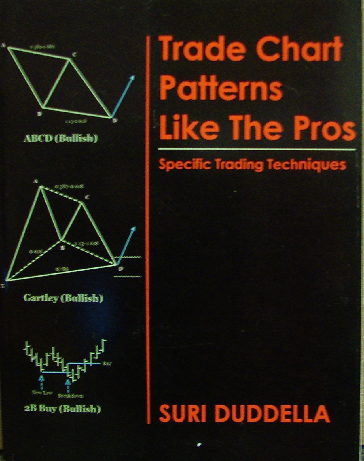 Trade Chart Patterns Like<br> the Pros