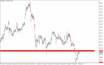 gold-february-8-2021-2021-02-08