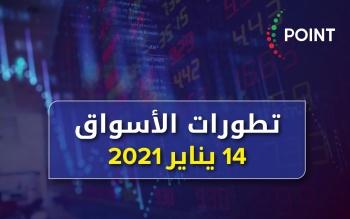 ما قبل بيان الفيدرالي اليوم 14 يناير 2021